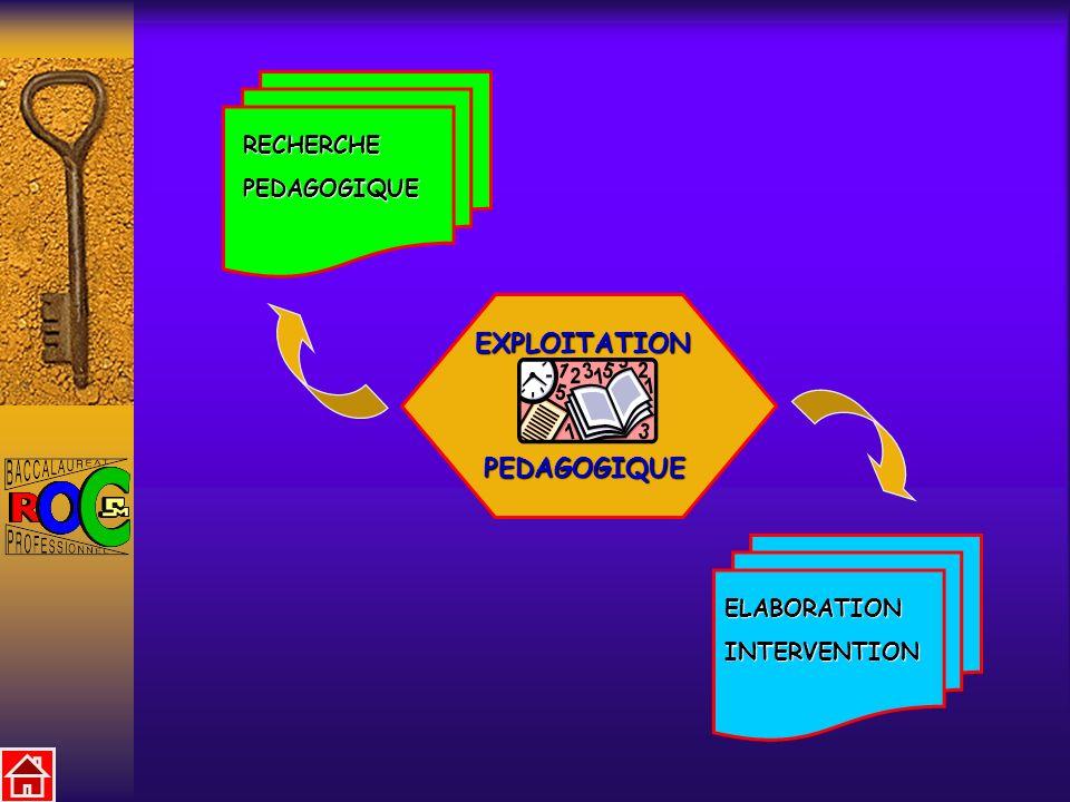 EXPLOITATION PEDAGOGIQUE RECHERCHE PEDAGOGIQUE ELABORATION