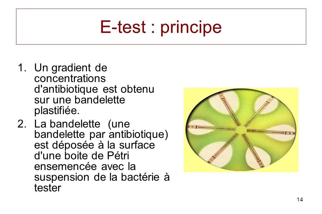 E-test : principe Un gradient de concentrations d antibiotique est obtenu sur une bandelette plastifiée.