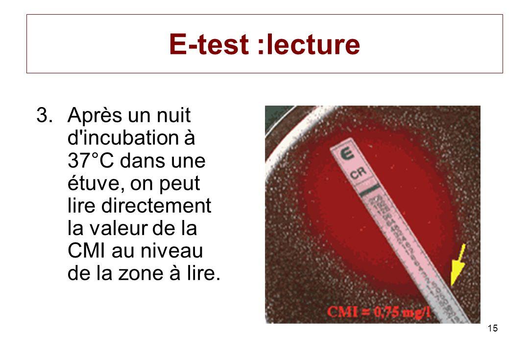 E-test :lecture Après un nuit d incubation à 37°C dans une étuve, on peut lire directement la valeur de la CMI au niveau de la zone à lire.