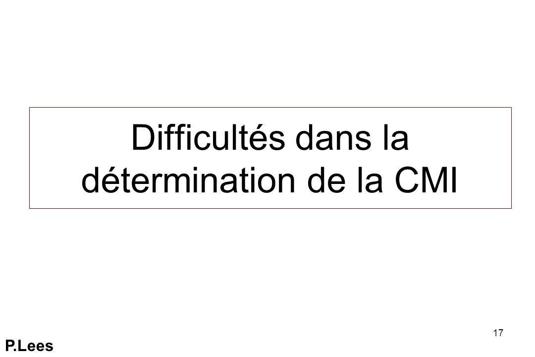 Difficultés dans la détermination de la CMI