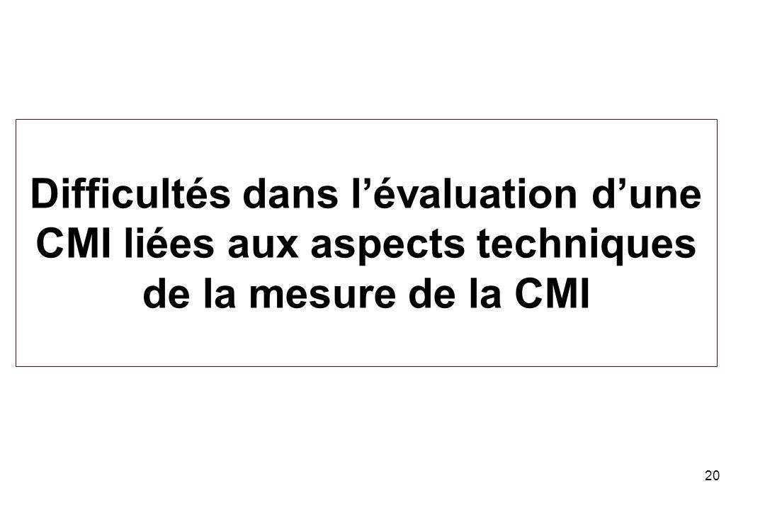 Difficultés dans l'évaluation d'une CMI liées aux aspects techniques de la mesure de la CMI