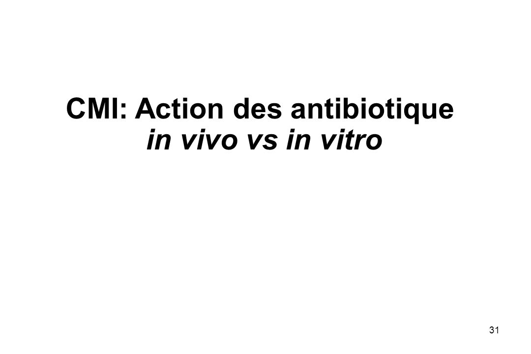 CMI: Action des antibiotique