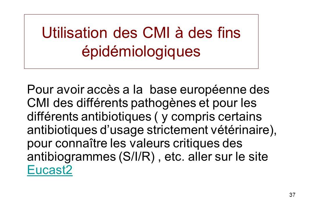 Utilisation des CMI à des fins épidémiologiques