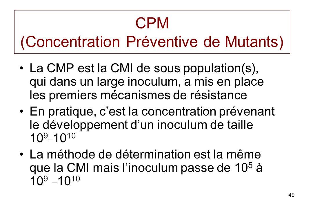 CPM (Concentration Préventive de Mutants)