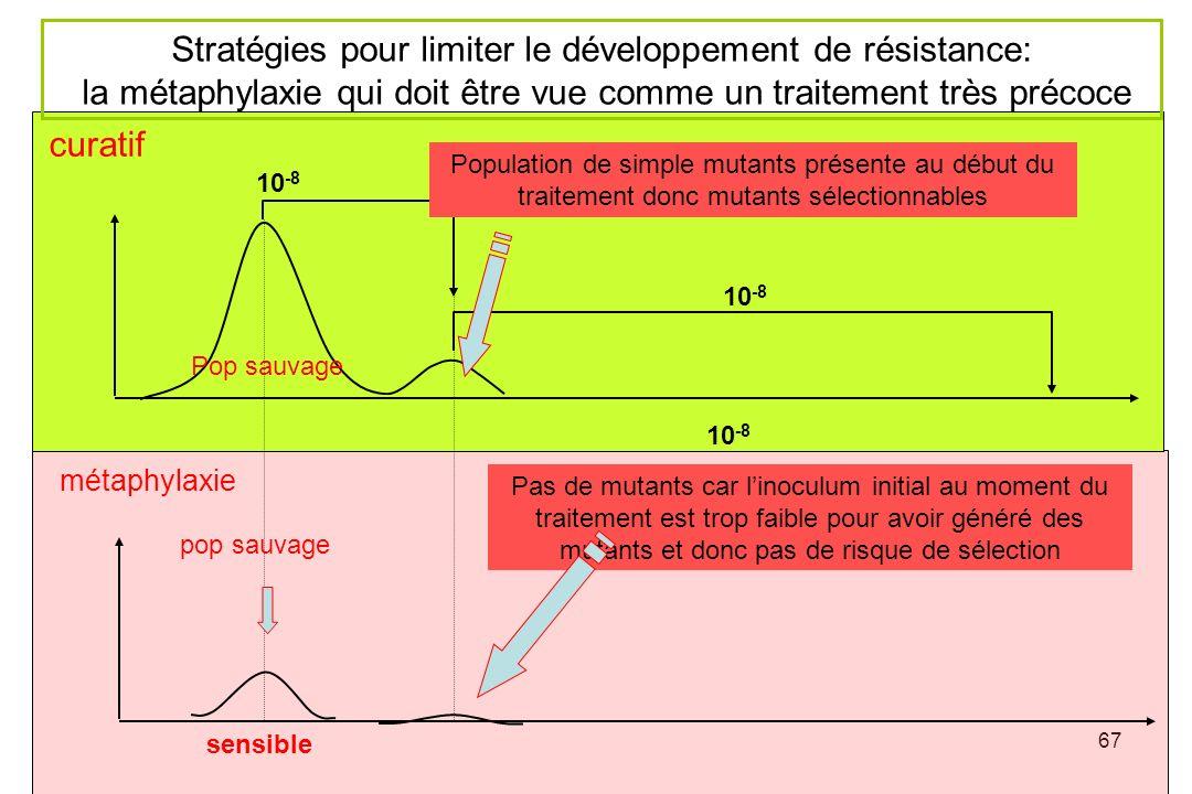 Stratégies pour limiter le développement de résistance: la métaphylaxie qui doit être vue comme un traitement très précoce