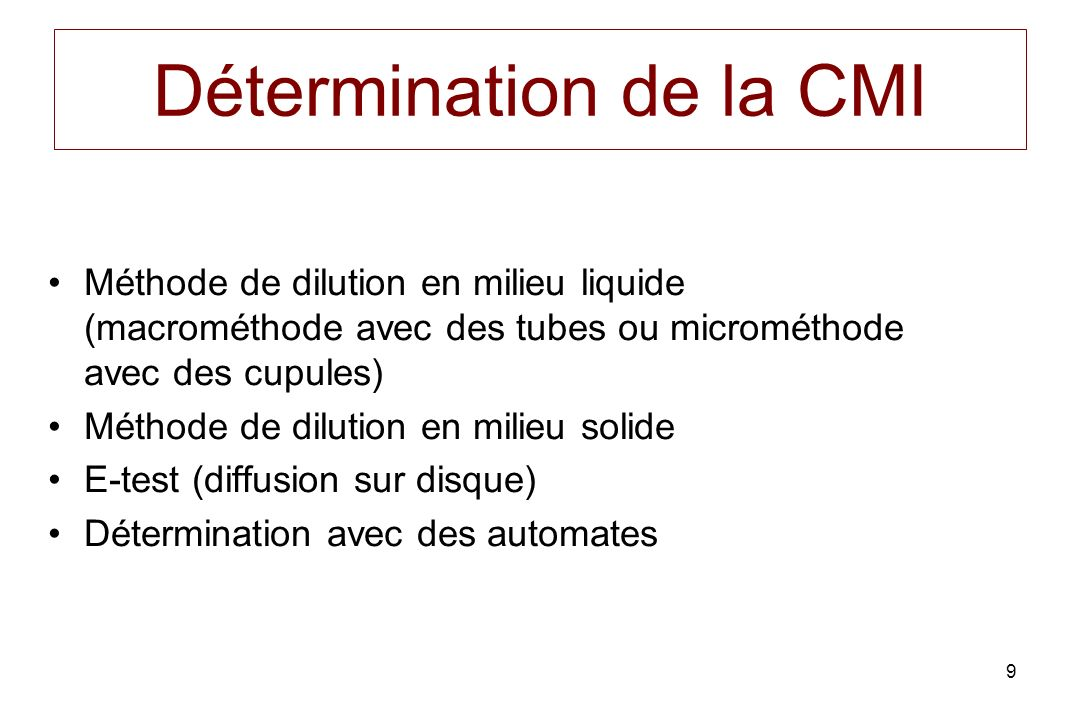 Détermination de la CMI
