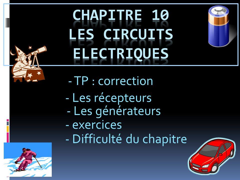 Chapitre 10 LES CIRCUITS electriques