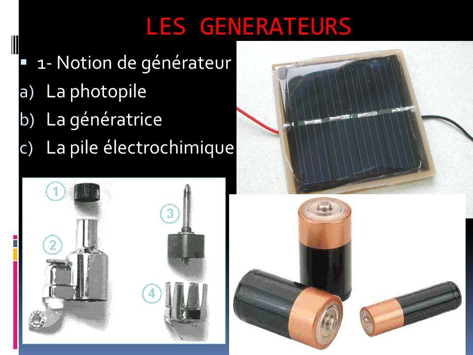 LES GENERATEURS 1- Notion de générateur La photopile La génératrice