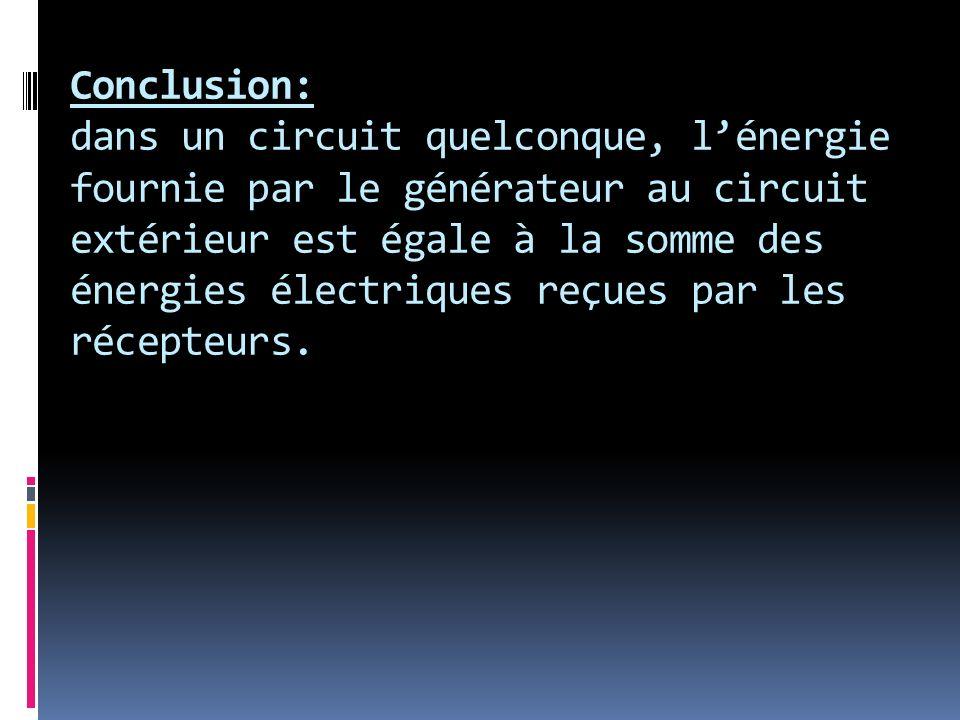 Conclusion: dans un circuit quelconque, l'énergie fournie par le générateur au circuit extérieur est égale à la somme des énergies électriques reçues par les récepteurs.