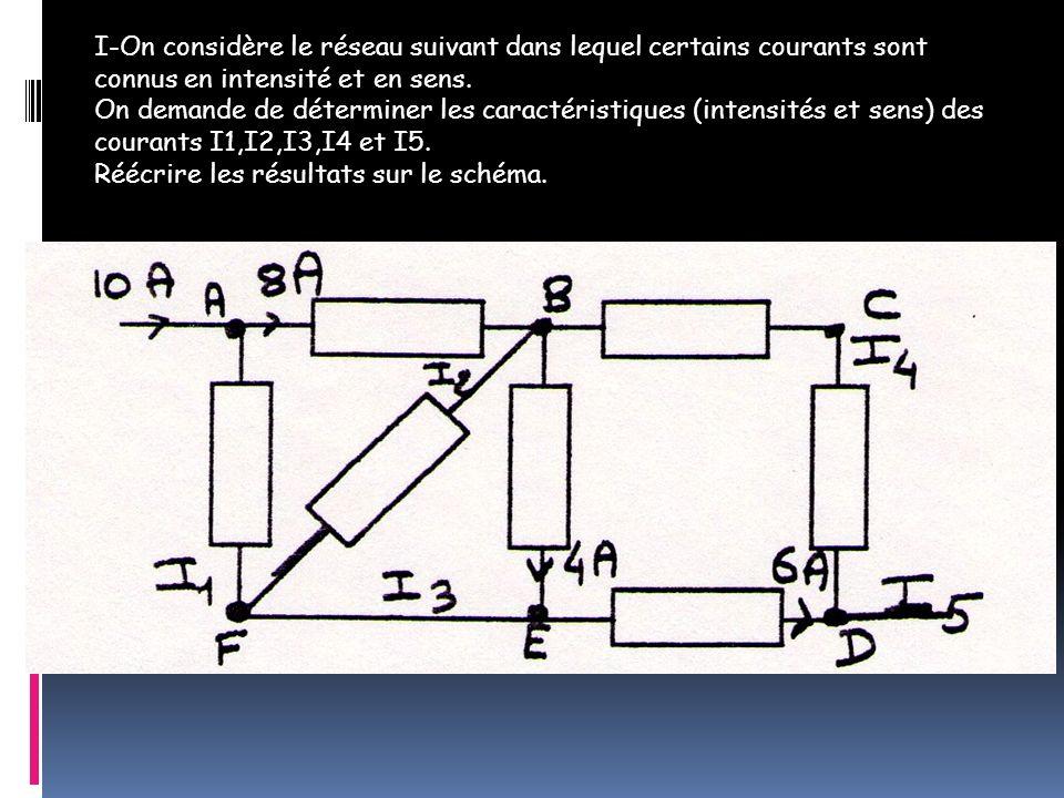 I-On considère le réseau suivant dans lequel certains courants sont connus en intensité et en sens.