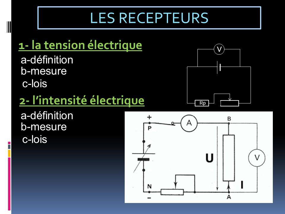 LES RECEPTEURS 1- la tension électrique 2- l'intensité électrique