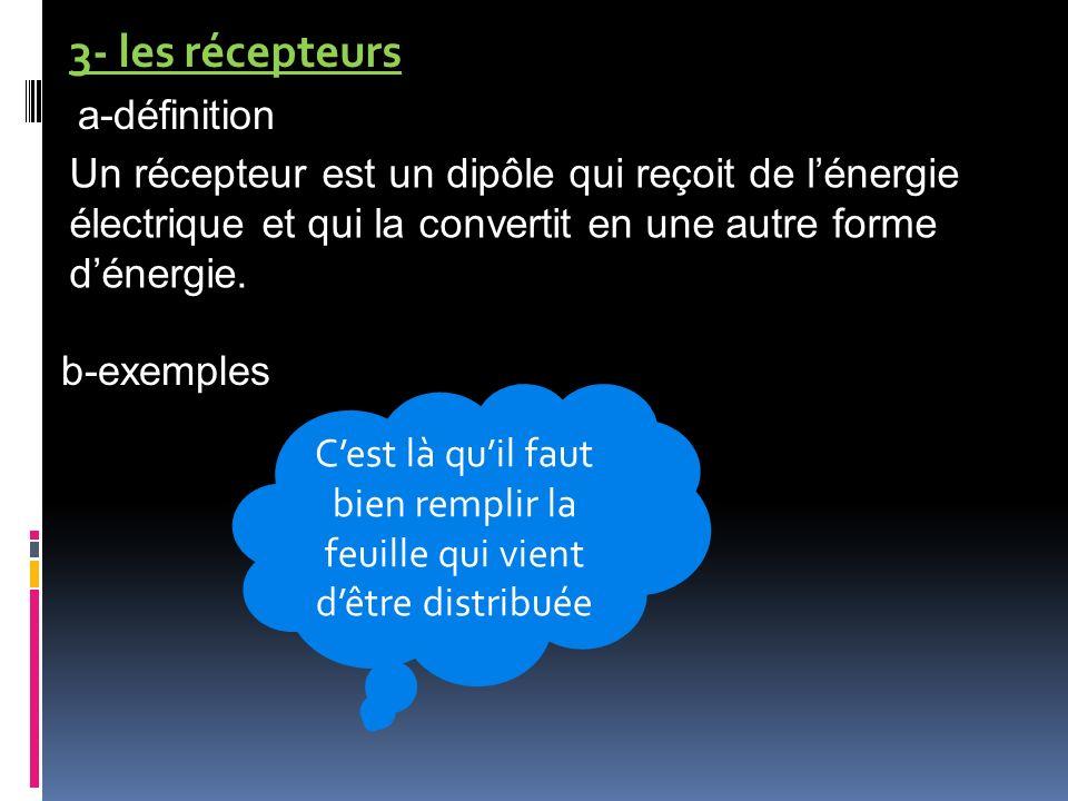 3- les récepteurs a-définition