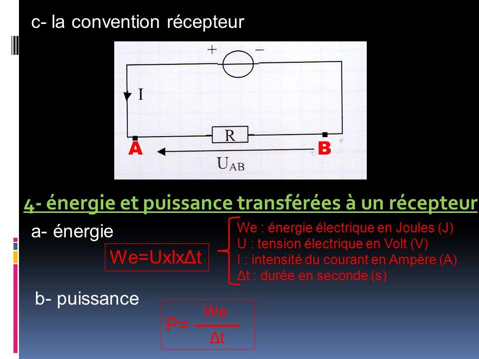 . 4- énergie et puissance transférées à un récepteur