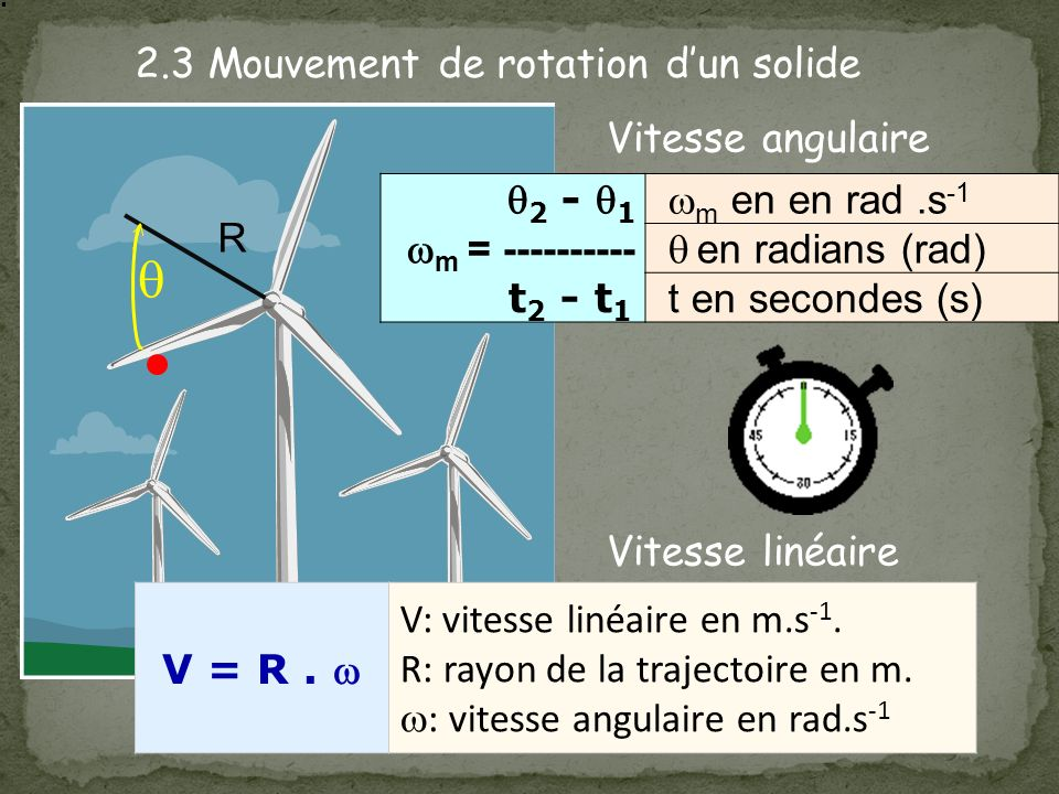  2.3 Mouvement de rotation d'un solide Vitesse angulaire q2 - q1