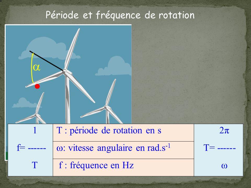 a Période et fréquence de rotation 1 T : période de rotation en s 2π