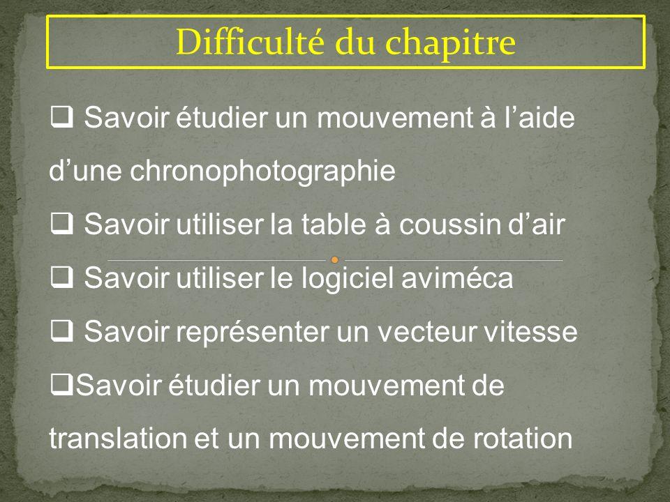 Difficulté du chapitre