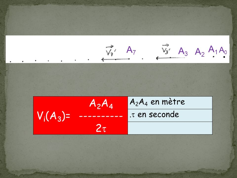 . A2A4 Vi(A3)= ---------- 2t A7 A1 A3 A2 A2A4 en mètre .t en seconde