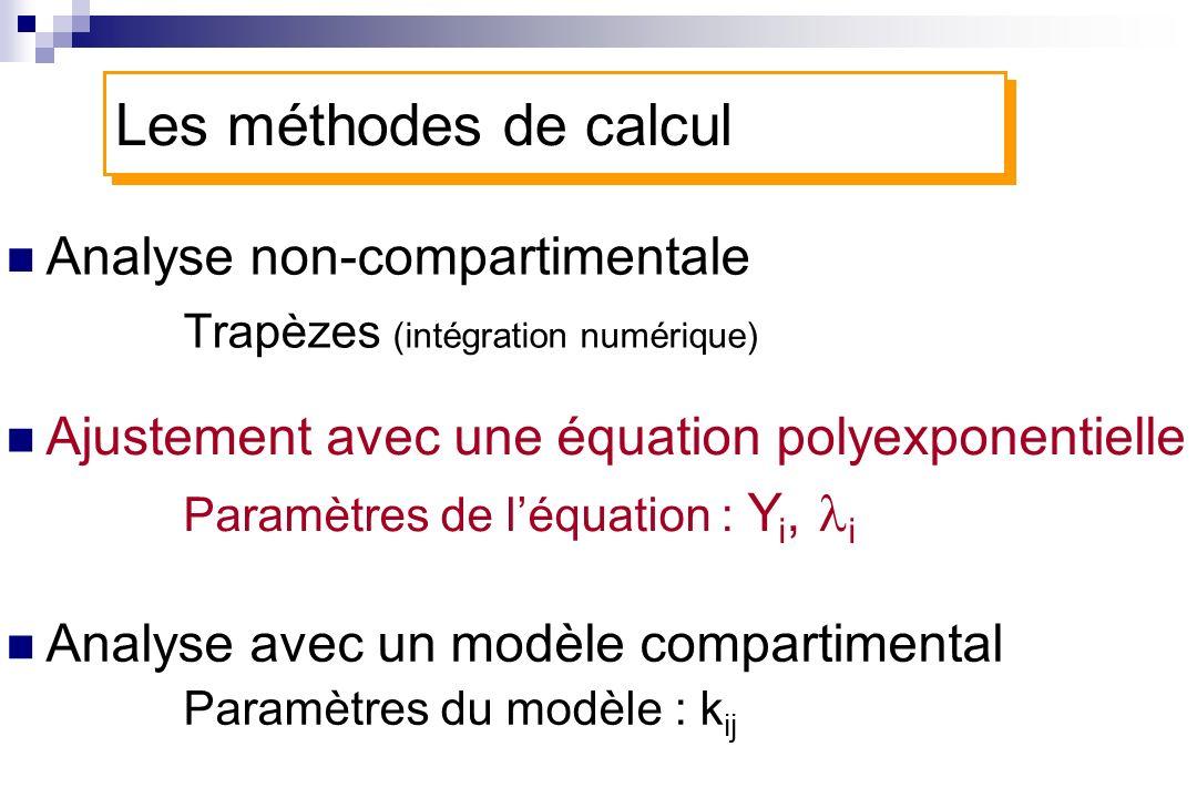 Les méthodes de calcul Analyse non-compartimentale