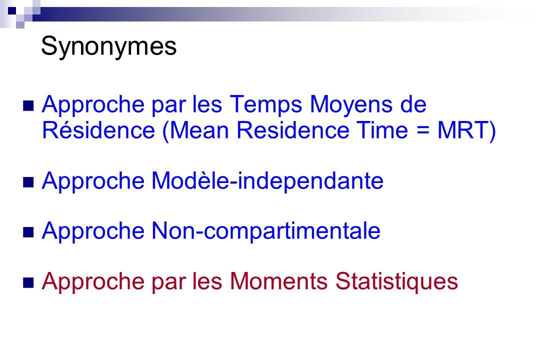 Synonymes Approche par les Temps Moyens de Résidence (Mean Residence Time = MRT) Approche Modèle-independante.