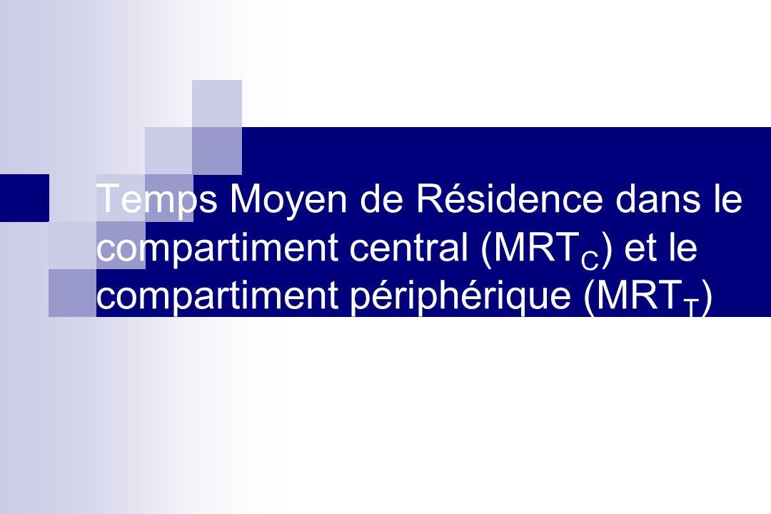 Temps Moyen de Résidence dans le compartiment central (MRTC) et le compartiment périphérique (MRTT)