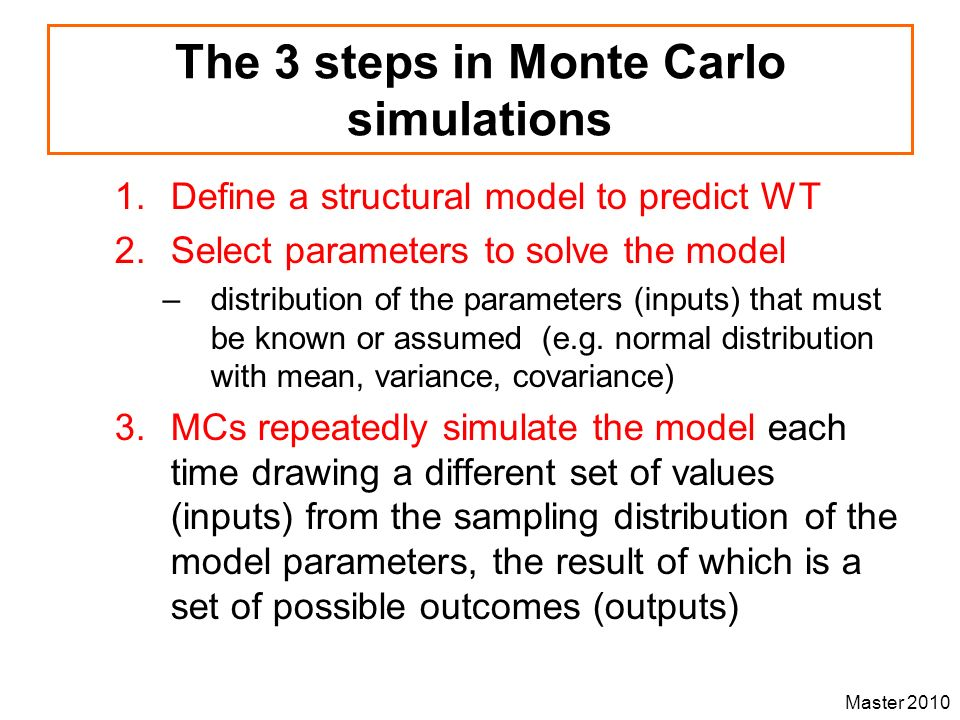 The 3 steps in Monte Carlo simulations