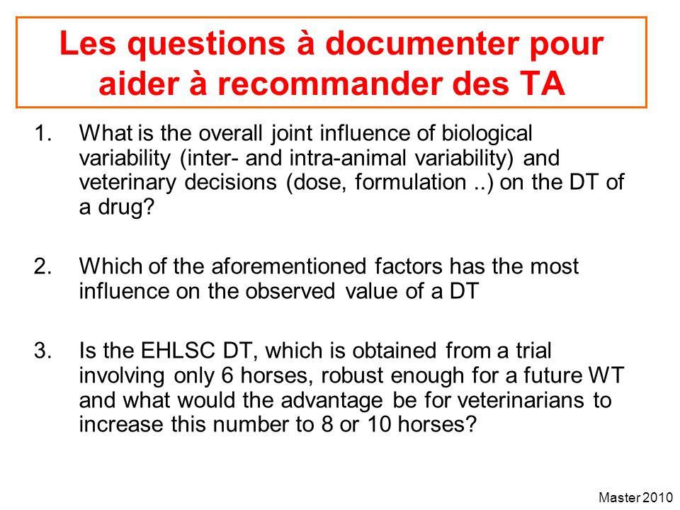 Les questions à documenter pour aider à recommander des TA