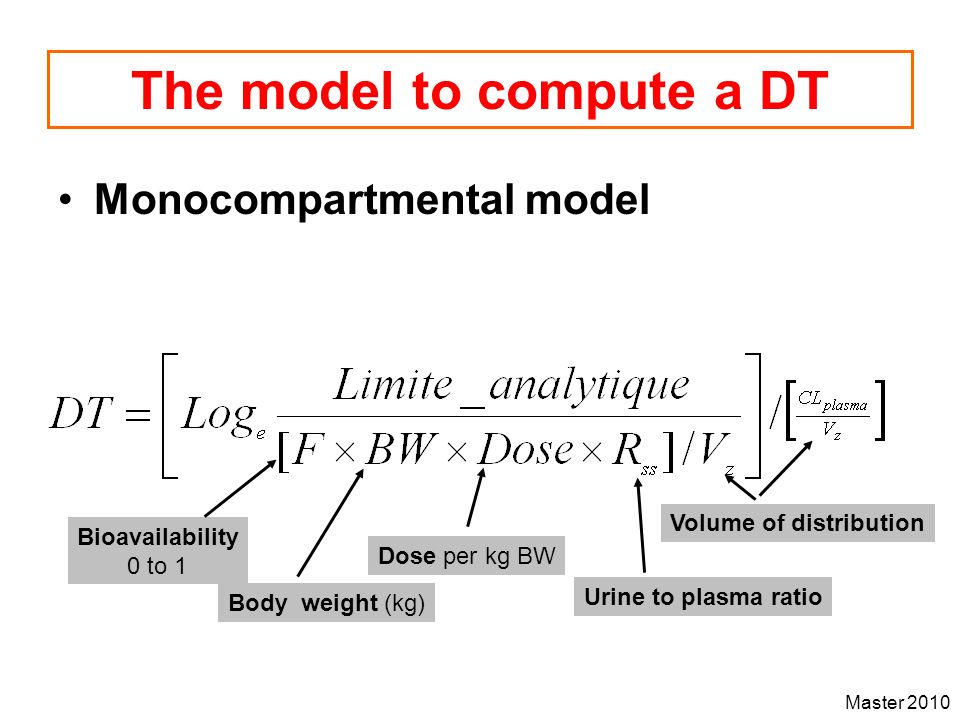 The model to compute a DT