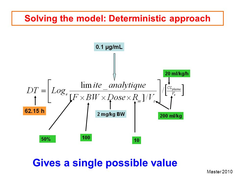 Solving the model: Deterministic approach