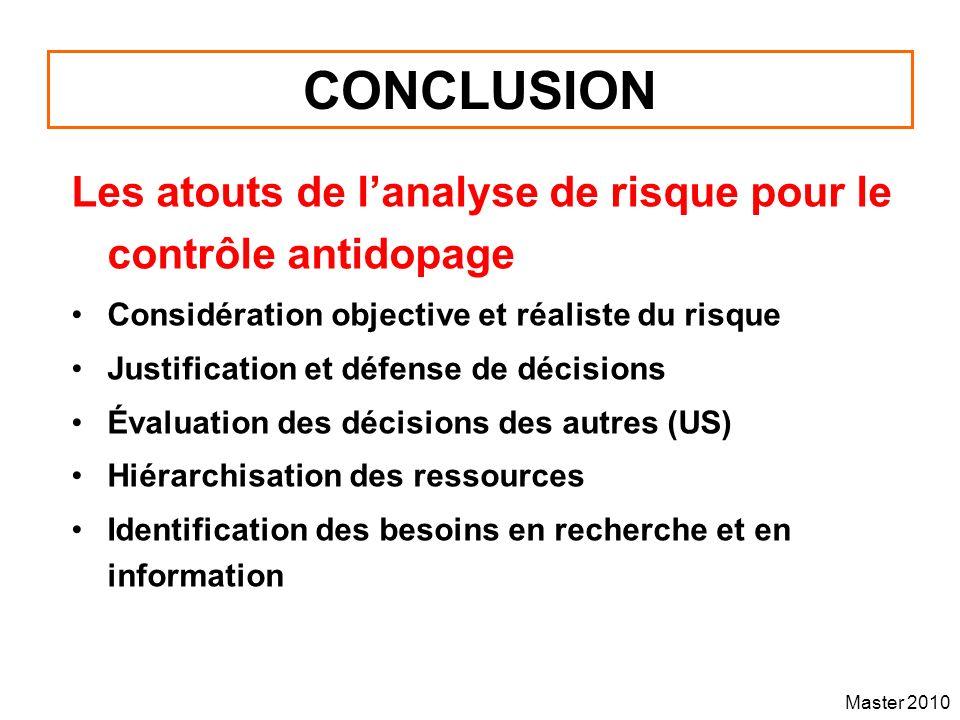 CONCLUSION Les atouts de l'analyse de risque pour le contrôle antidopage. Considération objective et réaliste du risque.