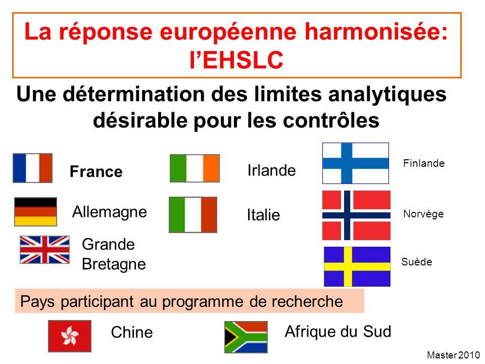 La réponse européenne harmonisée: l'EHSLC