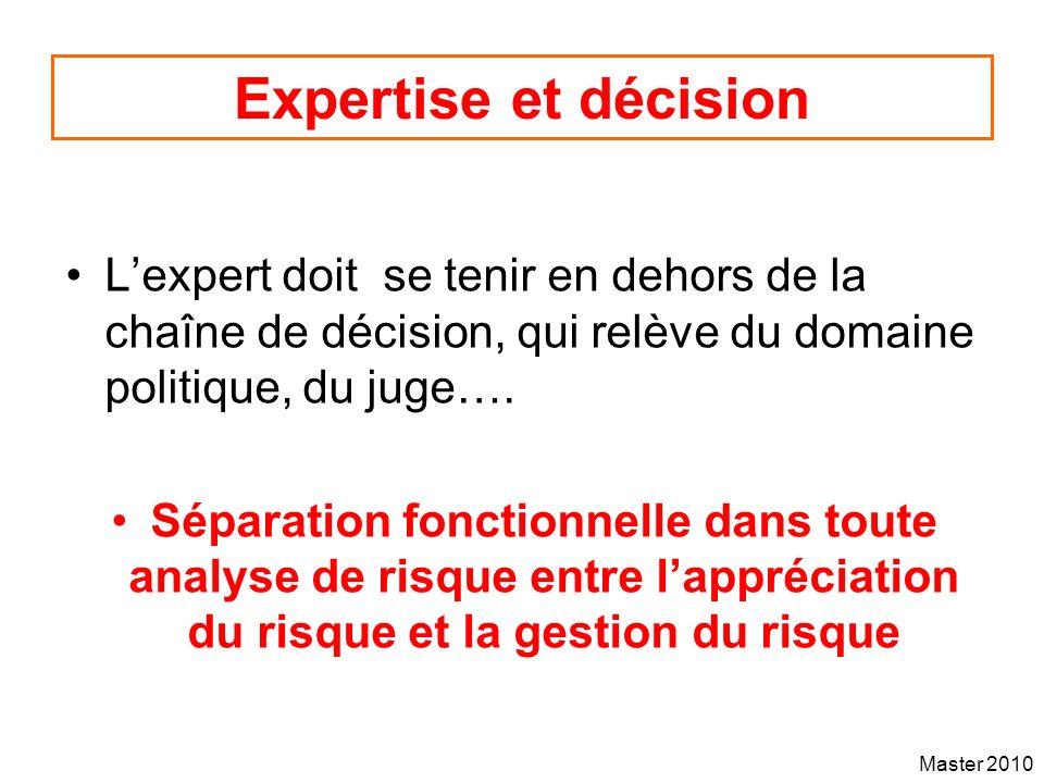 Expertise et décision L'expert doit se tenir en dehors de la chaîne de décision, qui relève du domaine politique, du juge….