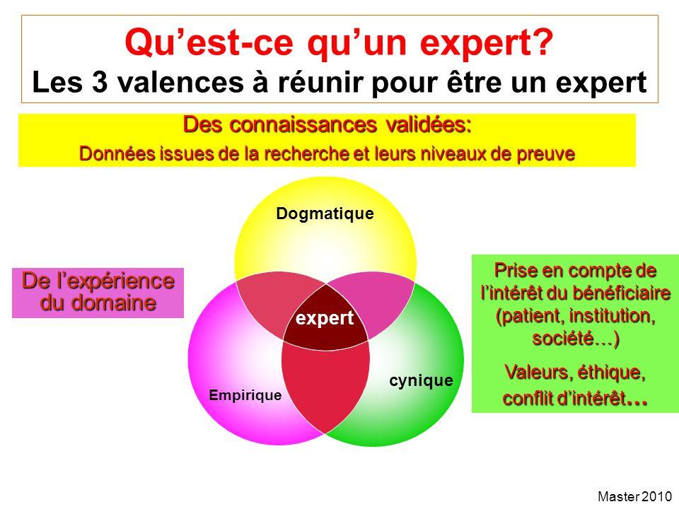 Qu'est-ce qu'un expert Les 3 valences à réunir pour être un expert