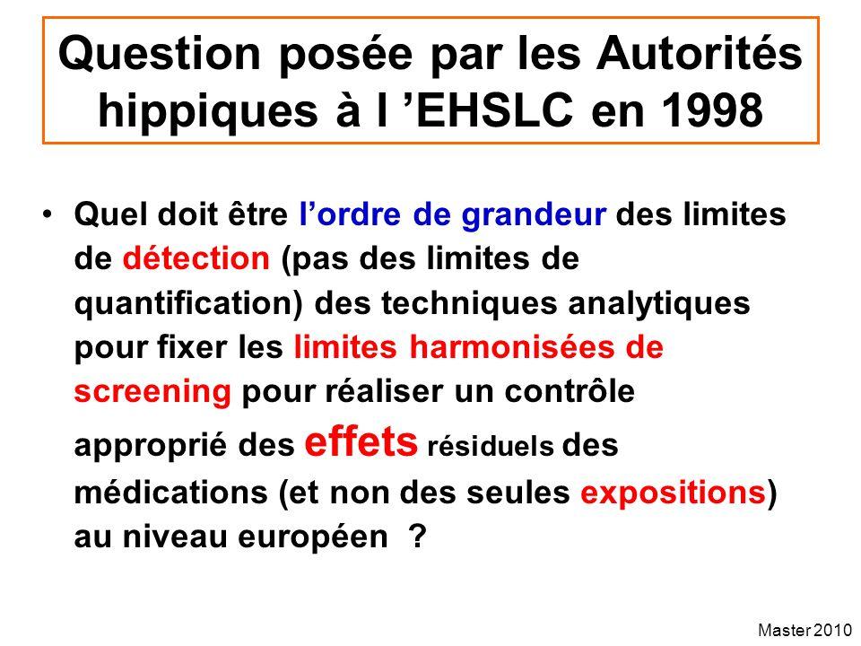 Question posée par les Autorités hippiques à l 'EHSLC en 1998