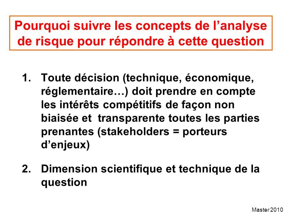 Pourquoi suivre les concepts de l'analyse de risque pour répondre à cette question