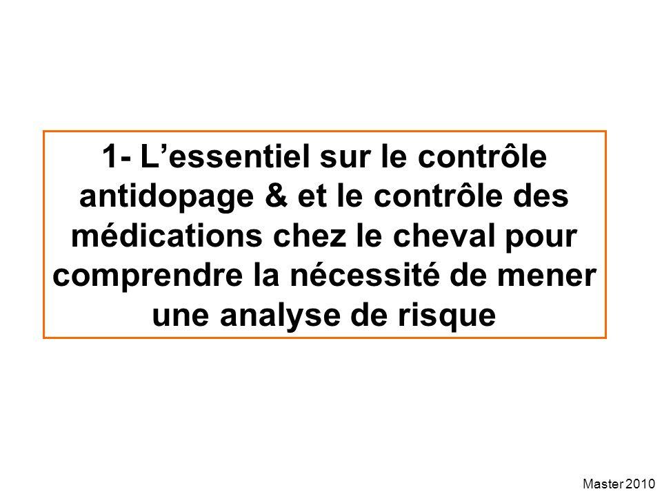 1- L'essentiel sur le contrôle antidopage & et le contrôle des médications chez le cheval pour comprendre la nécessité de mener une analyse de risque