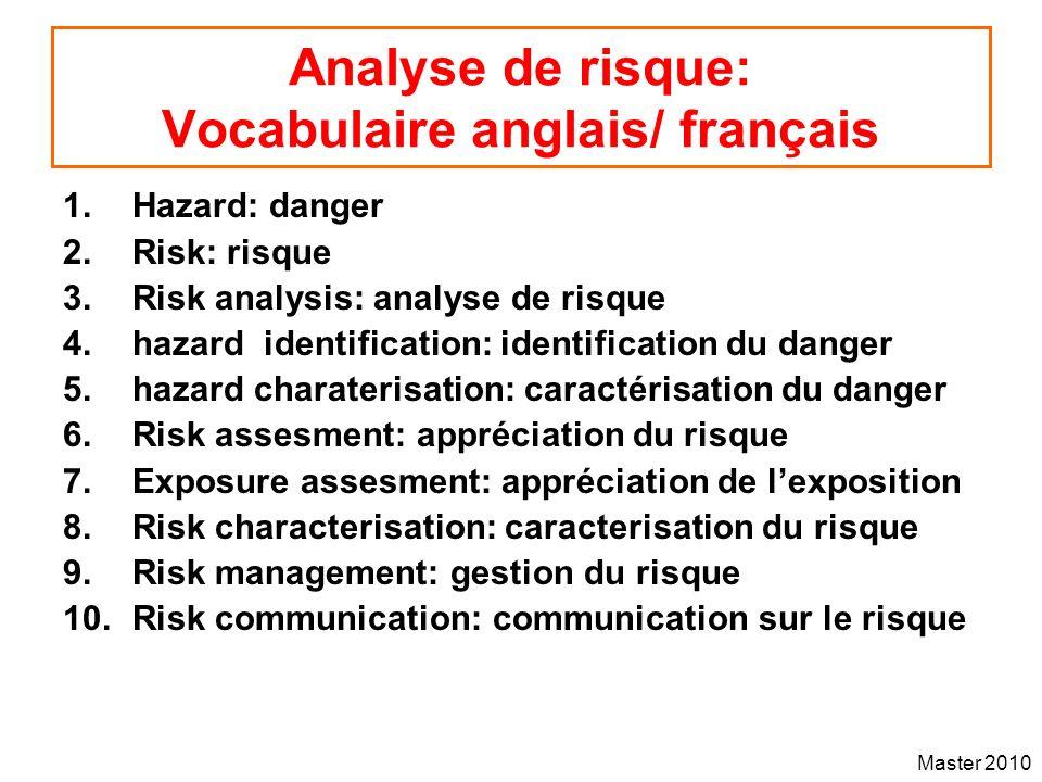 Analyse de risque: Vocabulaire anglais/ français