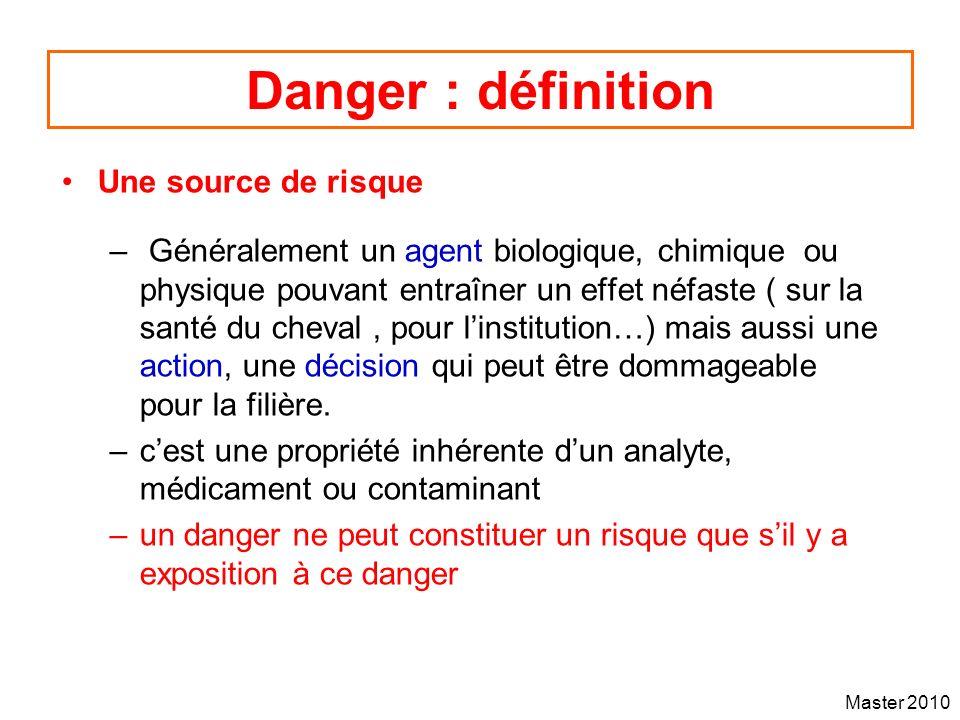 Danger : définition Une source de risque