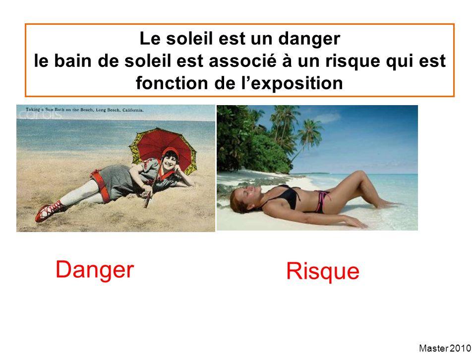 Le soleil est un danger le bain de soleil est associé à un risque qui est fonction de l'exposition