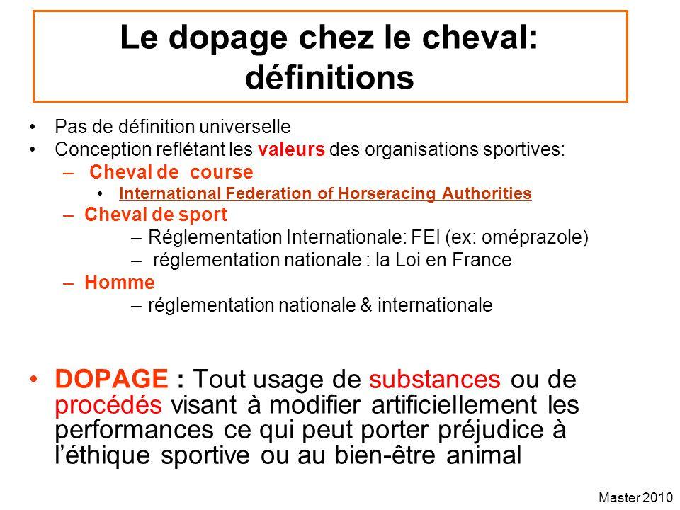 Le dopage chez le cheval: définitions