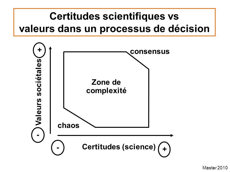 Certitudes scientifiques vs valeurs dans un processus de décision