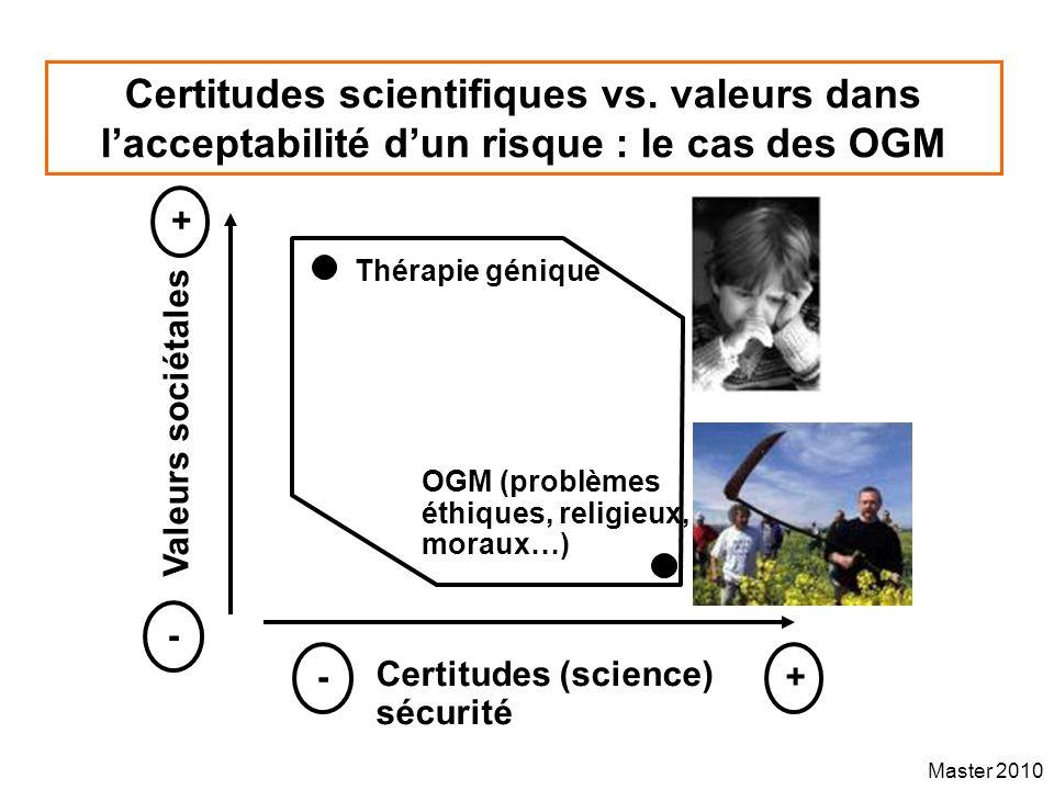 Certitudes scientifiques vs