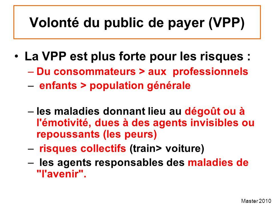 Volonté du public de payer (VPP)