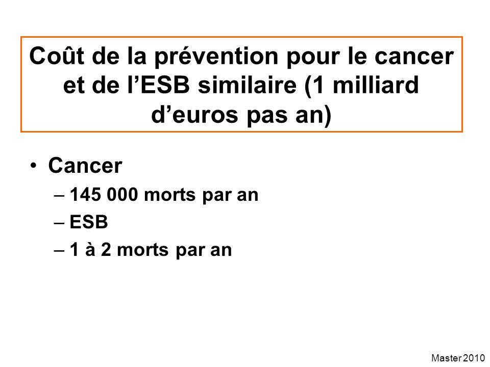 Coût de la prévention pour le cancer et de l'ESB similaire (1 milliard d'euros pas an)