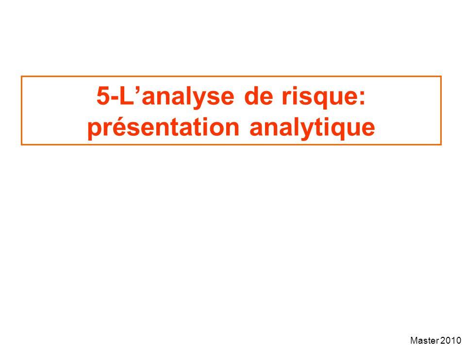 5-L'analyse de risque: présentation analytique