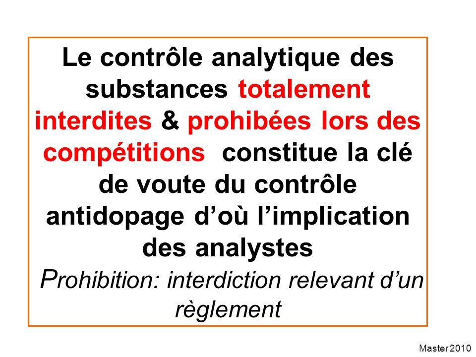Le contrôle analytique des substances totalement interdites & prohibées lors des compétitions constitue la clé de voute du contrôle antidopage d'où l'implication des analystes Prohibition: interdiction relevant d'un règlement