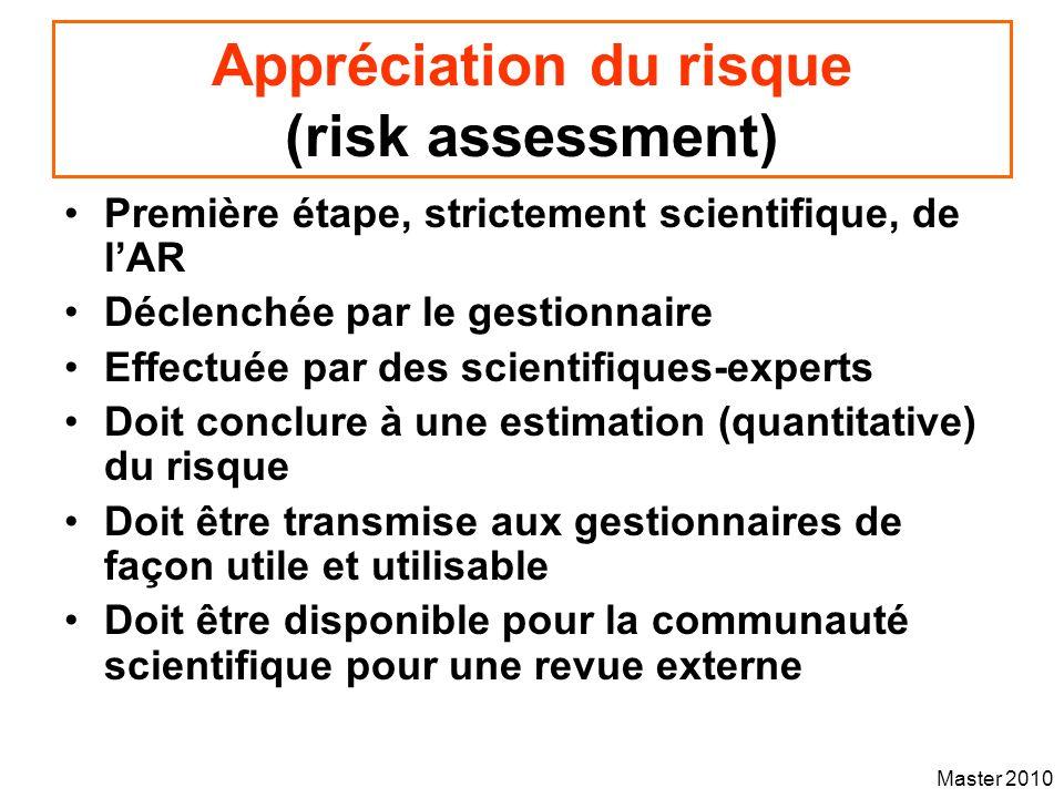 Appréciation du risque (risk assessment)