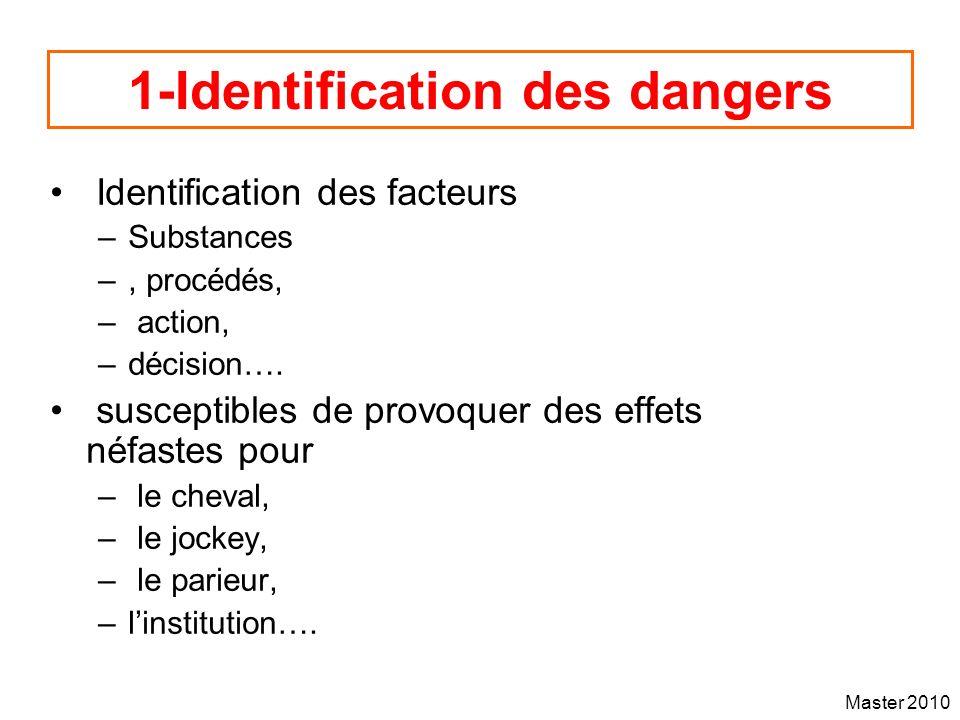 1-Identification des dangers