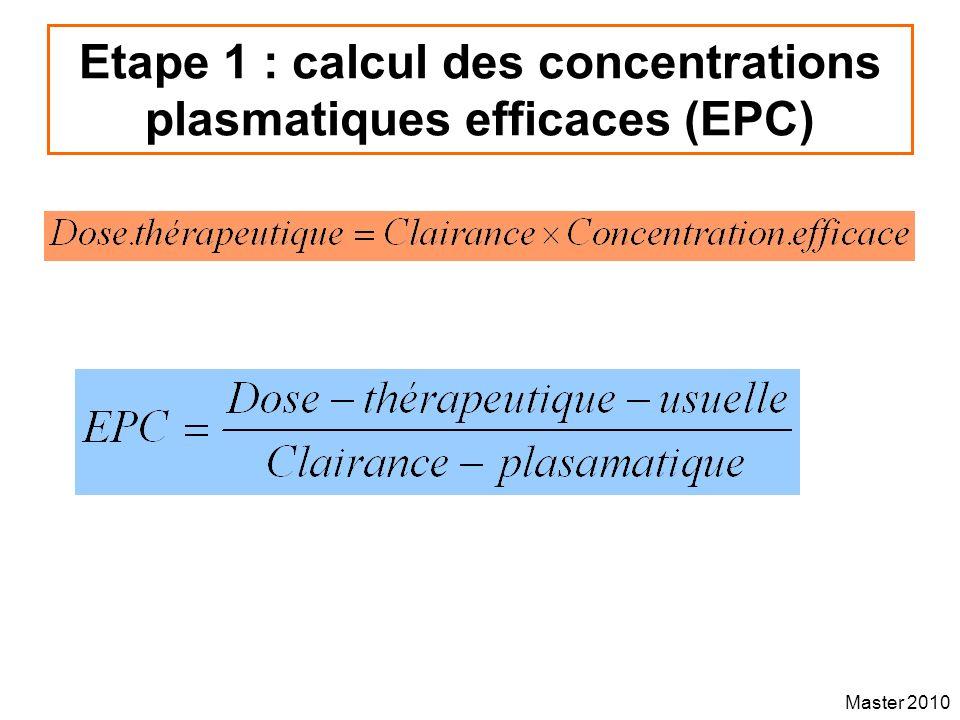 Etape 1 : calcul des concentrations plasmatiques efficaces (EPC)