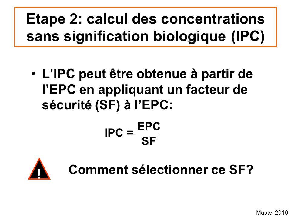 Etape 2: calcul des concentrations sans signification biologique (IPC)