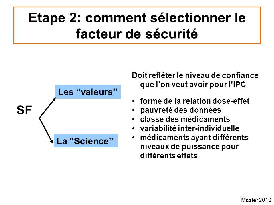 Etape 2: comment sélectionner le facteur de sécurité